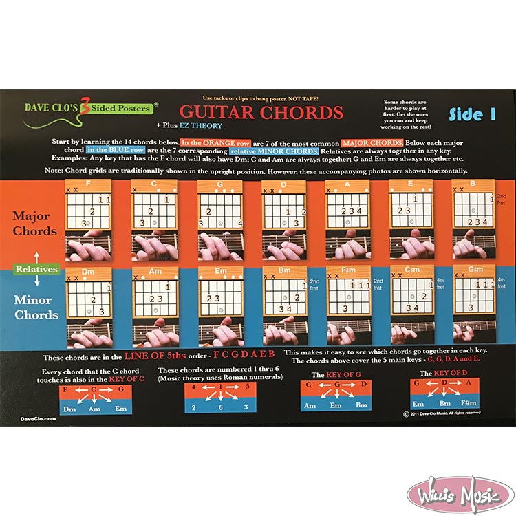 Guitar Chords Poster 3 Sided Dave Clo