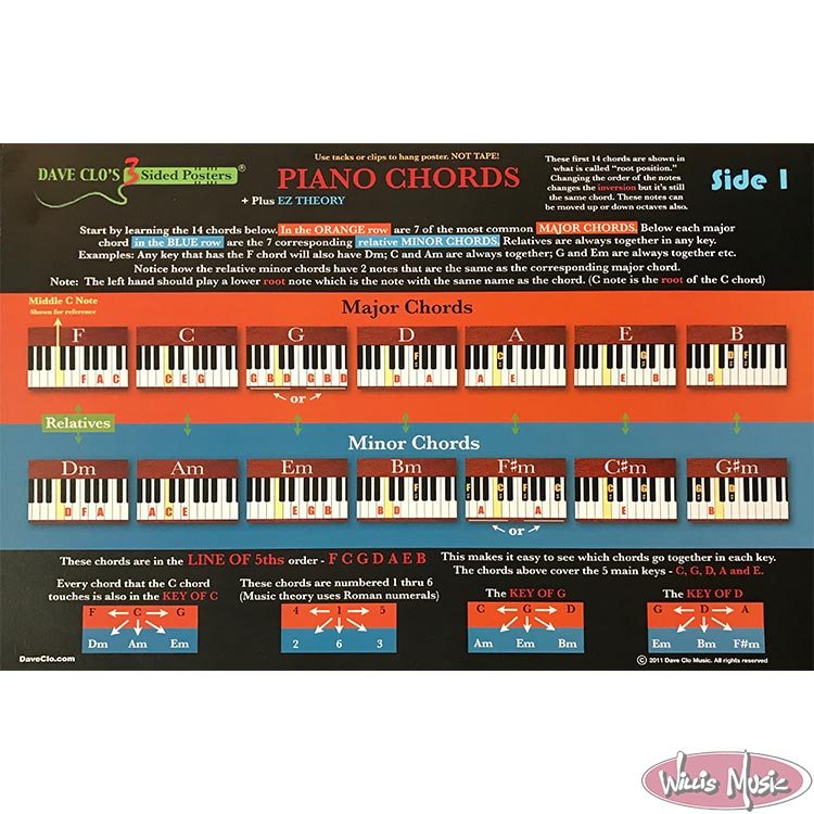 Piano Chord Poster 3 Sided Dave Clo