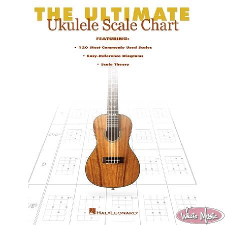 Ultimate Ukulele Scale Chart